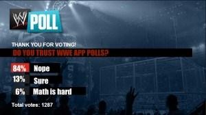 WWE poll