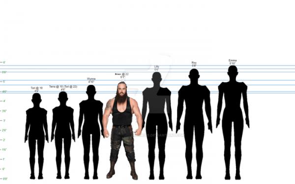 strowman size