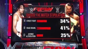WWE polls real